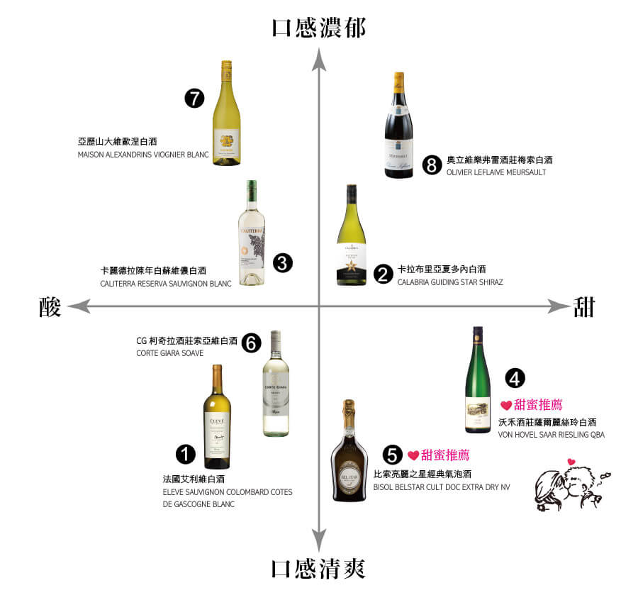 menu-wine-white_wine_value _roposition