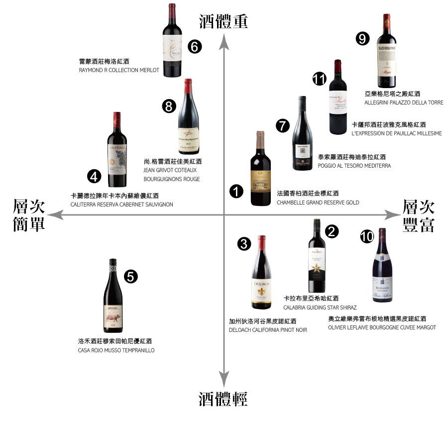 menu-wine-wine_value_proposition